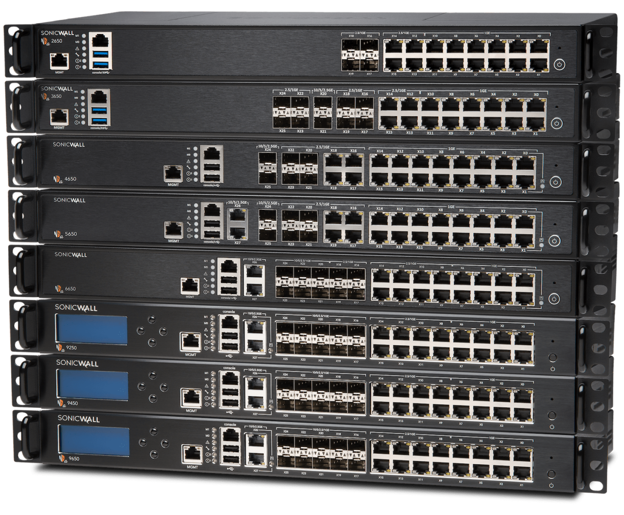 SonicWall firewalls give you comprehensive threat prevention at