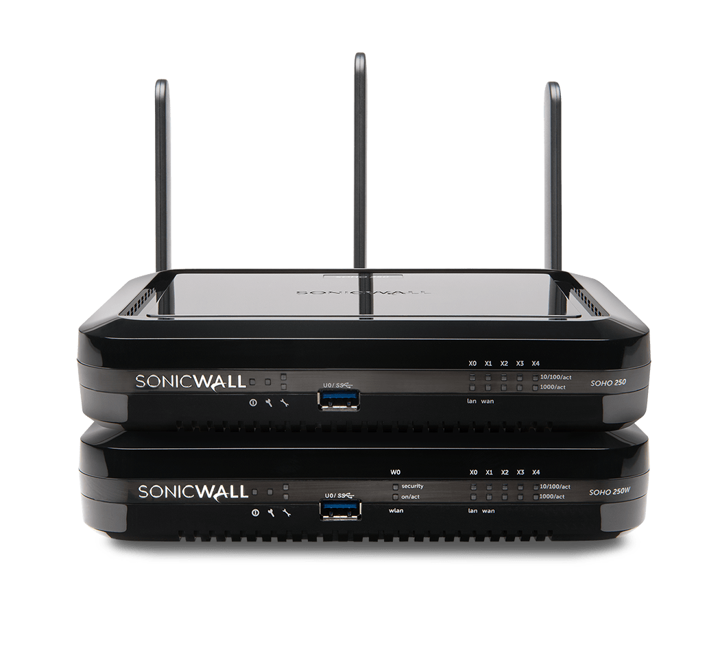 SonicWall high-performance firewalls as an integrated threat